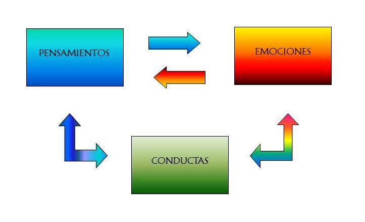 blog-maite-pascual-n6-2